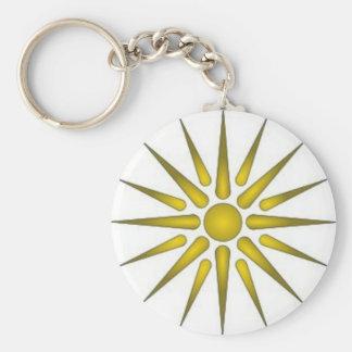 I love Macedonia Key Ring