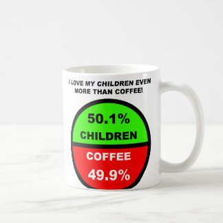 I Love My Children More Than Coffee Funny Mug