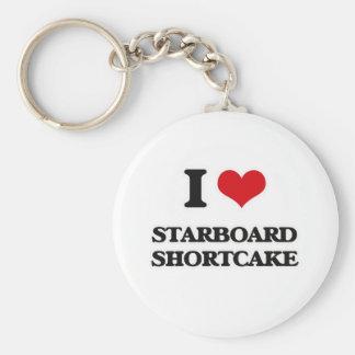 I Love Starboard Shortcake Key Ring