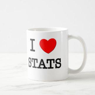 I Love Stats Coffee Mug