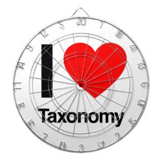 i love taxonomy dart boards