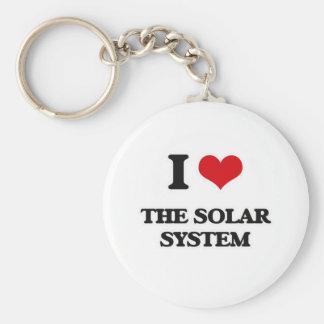 I Love The Solar System Key Ring