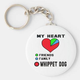 I love Whippet. Key Ring