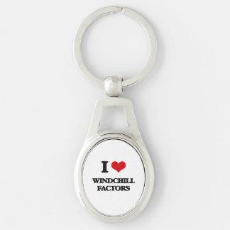 I love Windchill Factors Silver-Colored Oval Keychain