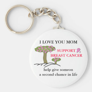 I LOVE YOU MOM, Support Breast Cancer Keychain