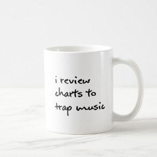 I Review Charts to Trap Music Mug