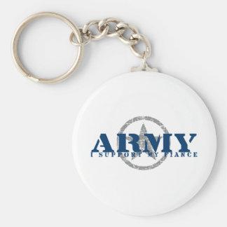 I Support Fiance - ARMY Keychains