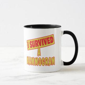 I SURVIVED A MAMMOGRAM