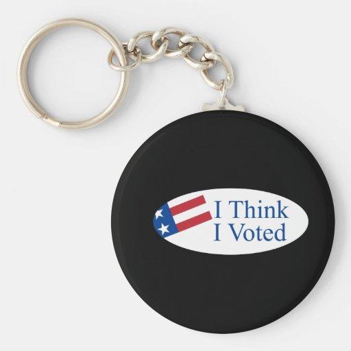 I think I voted Keychain