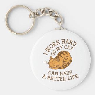 I Work Hard Key Ring