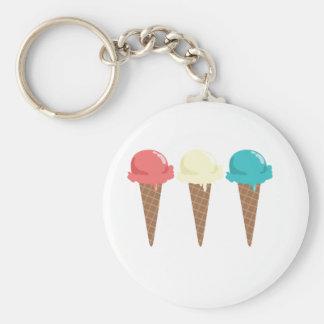 Ice Cream Border Key Ring