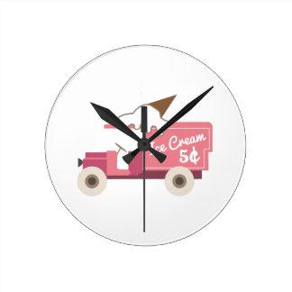 Ice Cream Clocks