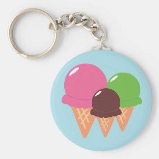 Ice Cream Cones Basic Round Button Key Ring