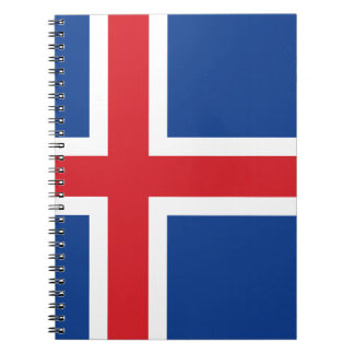 Iceland.ai Notebook