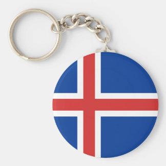 iceland key ring
