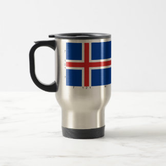 Iceland (With Dimensions), Iceland Coffee Mugs