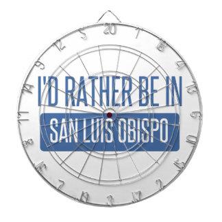 I'd rather be in San Luis Obispo Dartboards