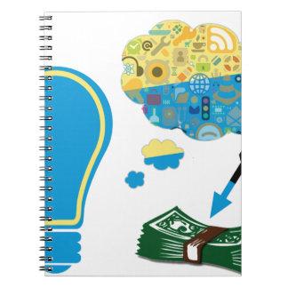 Ideas Generate Money Notebook