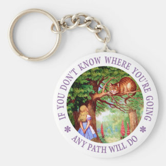 If You Don't Know Where You're Going... Basic Round Button Key Ring