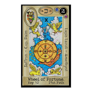 Ifdawn Deepdream Tarot Key 10 ~ The Wheel Poster