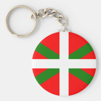 IKURRINA KEY RING