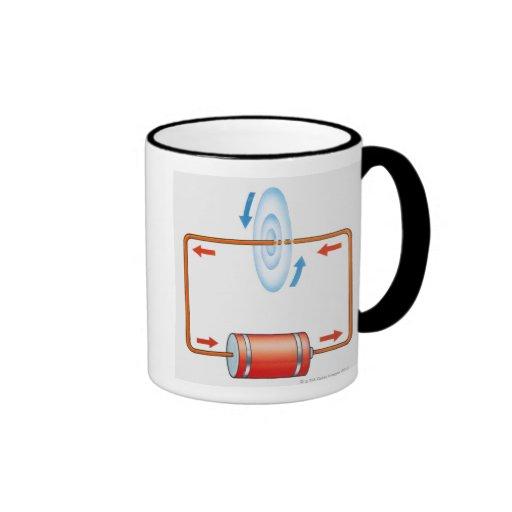 Illustration of electric current producing mug
