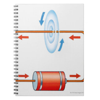 Illustration of electric current producing spiral note books
