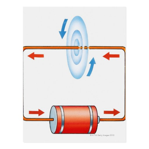 Illustration of electric current producing post card