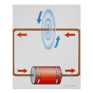 Illustration of electric current producing poster