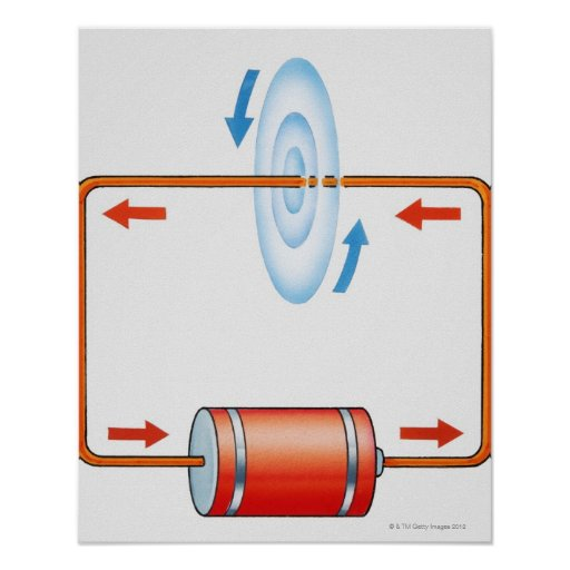 Illustration of electric current producing posters