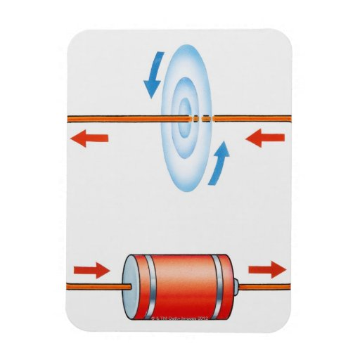 Illustration of electric current producing magnet