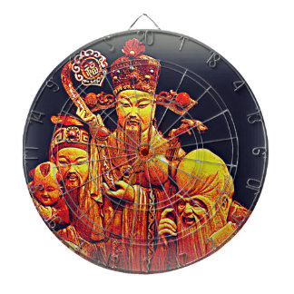 Images of China in Australia Dartboard