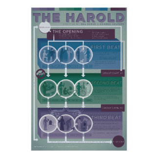 Improv Form: The Harold Poster