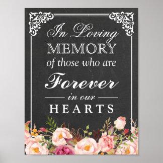 In Loving Memory Floral Chalkboard Wedding Sign