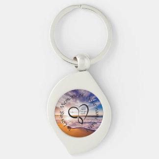 In Loving Memory Key Ring