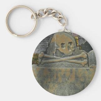 In Memori Basic Round Button Key Ring