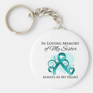 In Memory of My Sister - Ovarian Cancer Basic Round Button Key Ring