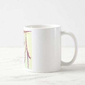 In the infinite mind of DIV 0/0 Coffee Mug
