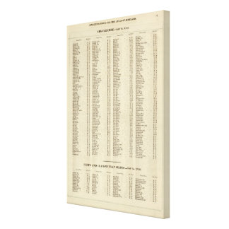 Index Argyle, Perth, Clackmannan Shires Stretched Canvas Prints