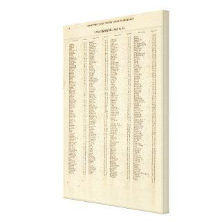 Index Lanarkshire Stretched Canvas Print