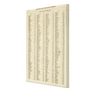Index Perth, Clackmannan Shires Stretched Canvas Prints