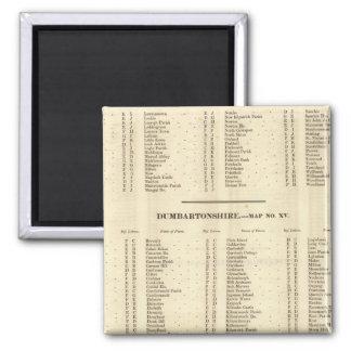 Index Stirling, Dumbarton, Bute Shires Square Magnet