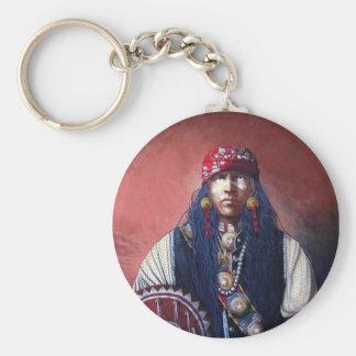 Indian Man Basic Round Button Key Ring