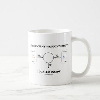 Inefficient Working Body Located Inside Coffee Mug