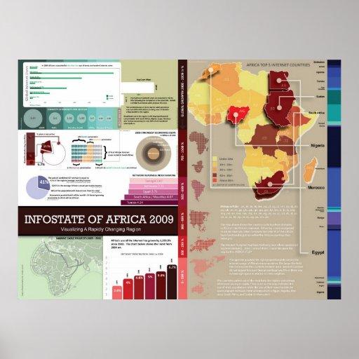 Infostate of Africa 2009 Print
