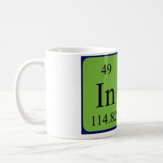 Inge periodic table name mug