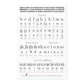 Initial Teaching Alphabet English Language Chart Stretched Canvas Print