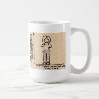 """Innocuous"" Coworker Mug"