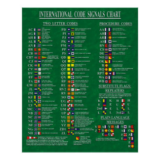 International Code Signals Chart
