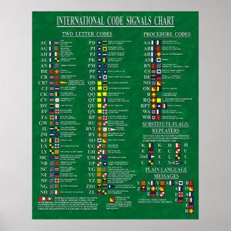 International Code Signals Chart Poster